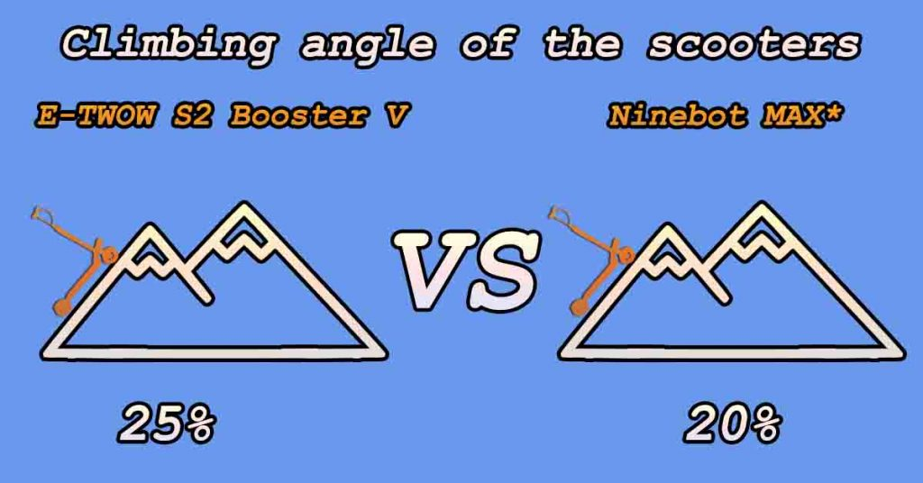 Ninebot MAX and E-TWOW S2 Booster V climbing angle