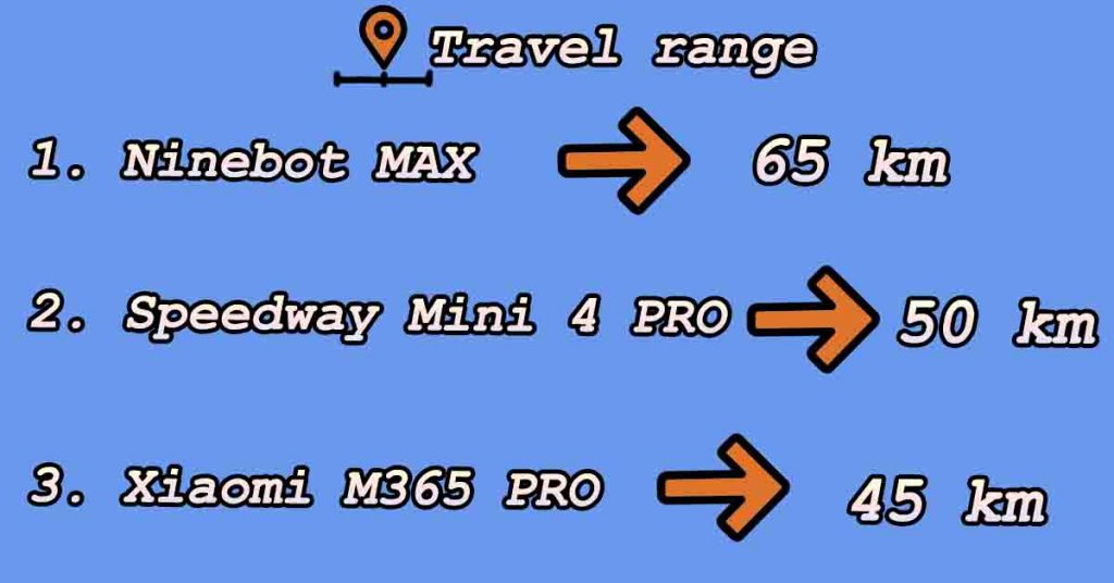 Ninebot MAX and other scooters Travel range