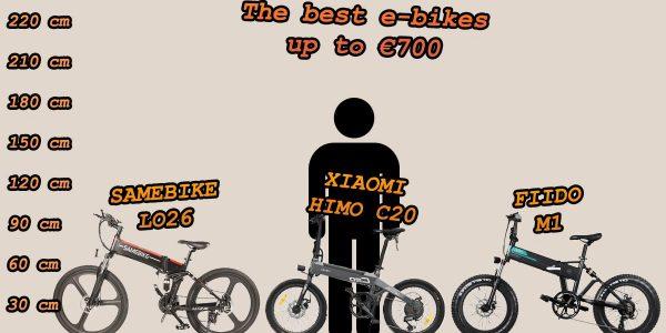 Samebike LO26 vs Himo C20 vs FIIDO M1